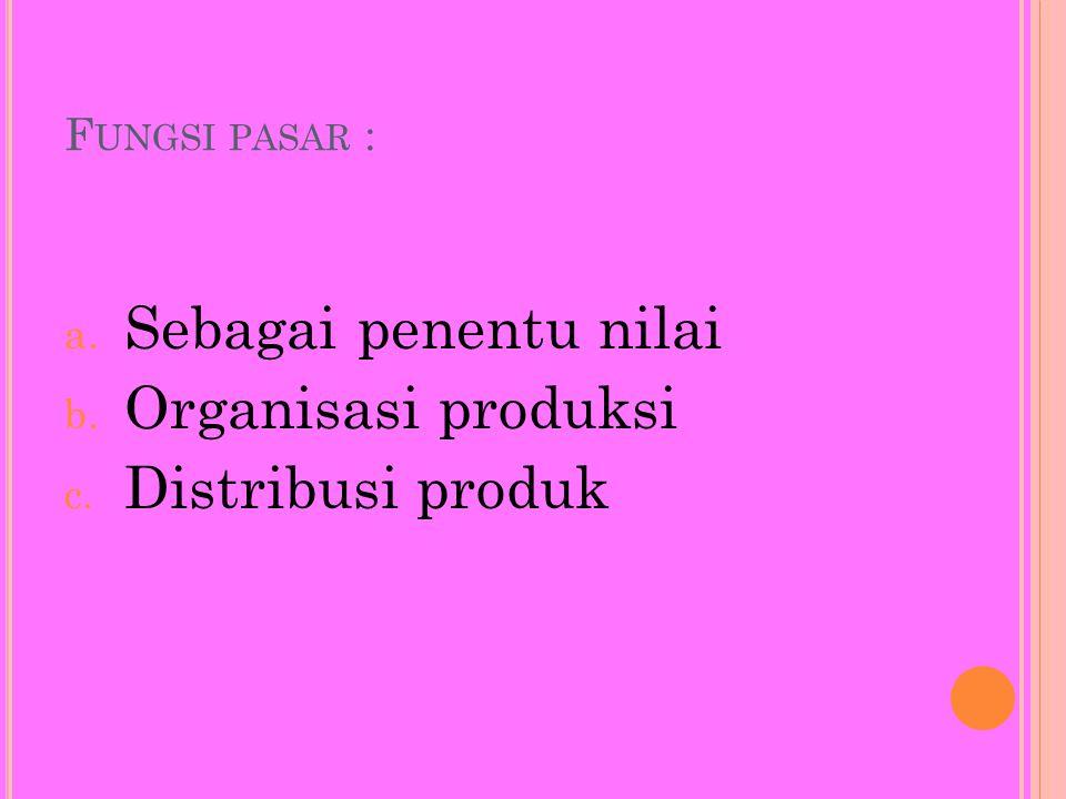 F UNGSI PASAR : a. Sebagai penentu nilai b. Organisasi produksi c. Distribusi produk