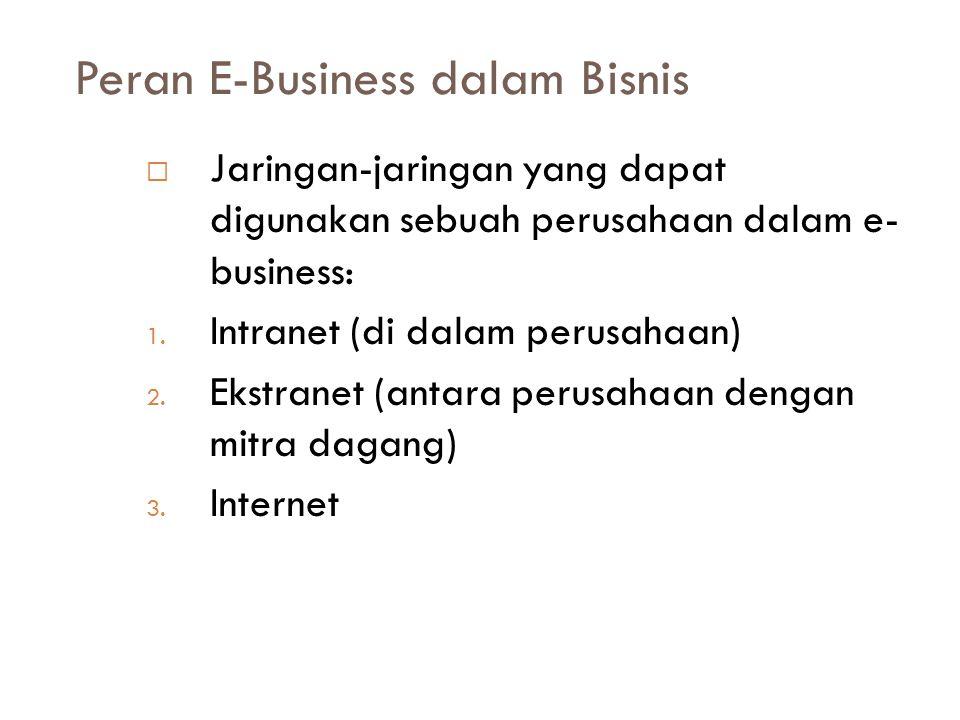 Peran E-Business dalam Bisnis  Jaringan-jaringan yang dapat digunakan sebuah perusahaan dalam e- business: 1. Intranet (di dalam perusahaan) 2. Ekstr