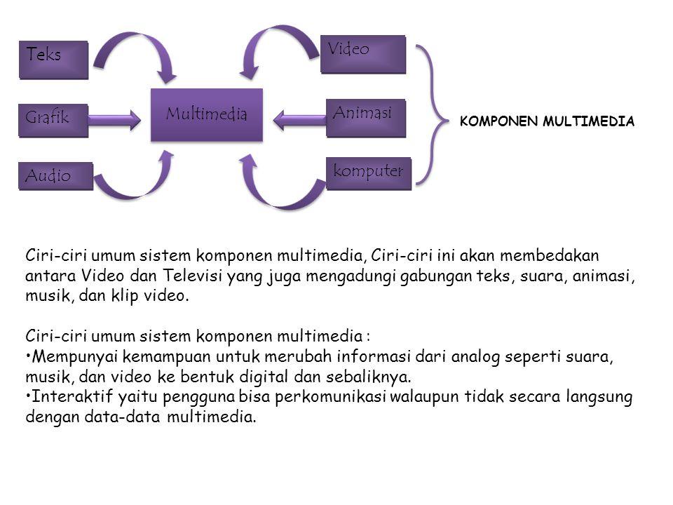 Teks Grafik Audio Video Animasi komputer KOMPONEN MULTIMEDIA Multimedia Ciri-ciri umum sistem komponen multimedia, Ciri-ciri ini akan membedakan antar