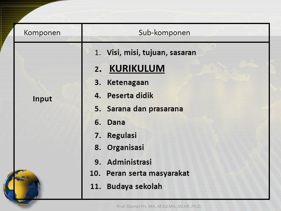 Tabel 1: Sekolah Sebagai Sistem KomponenSub-komponen Konteks 1.Tuntutan pengembangan diri dan peluang tamatan 2.Dukungan pemerintah, DPR, dan masyarak