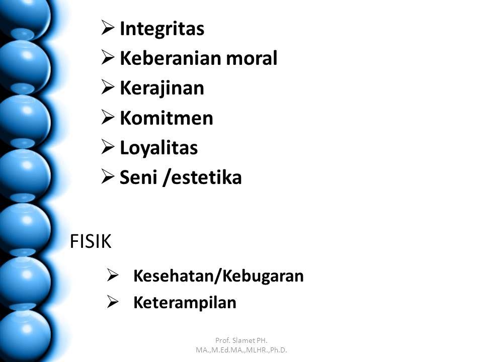  Integritas  Keberanian moral erajinan omitmen  Loyalitas  Seni /estetika  Kesehatan/Kebugaran  Keterampilan FISIK Prof.