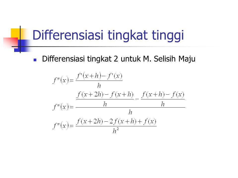Differensiasi tingkat tinggi Differensiasi tingkat 2 untuk M. Selisih Maju