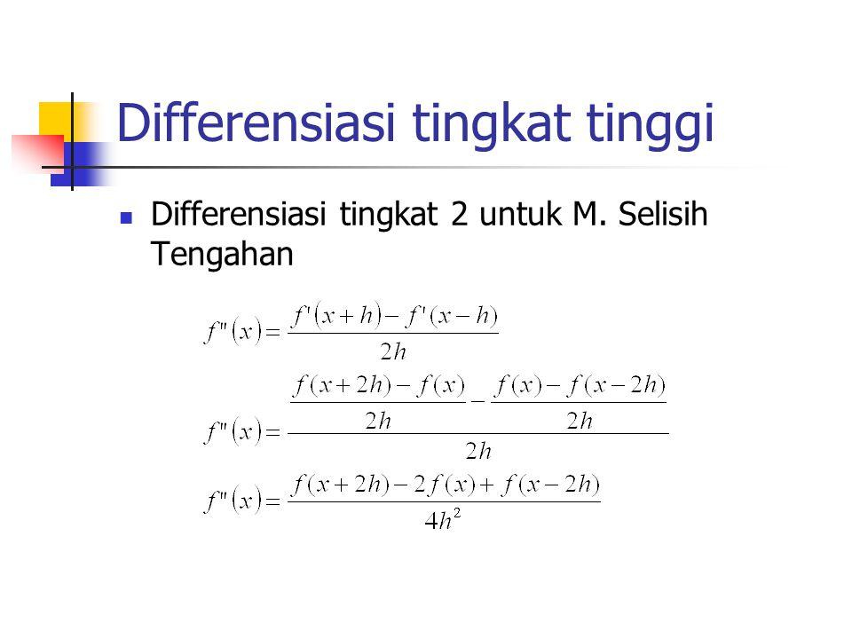 Differensiasi tingkat tinggi Differensiasi tingkat 2 untuk M. Selisih Tengahan