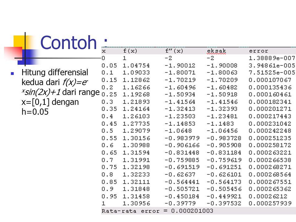 Contoh : Hitung differensial kedua dari f(x)=e - x sin(2x)+1 dari range x=[0,1] dengan h=0.05