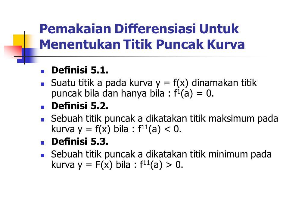 Pemakaian Differensiasi Untuk Menentukan Titik Puncak Kurva Definisi 5.1. Suatu titik a pada kurva y = f(x) dinamakan titik puncak bila dan hanya bila