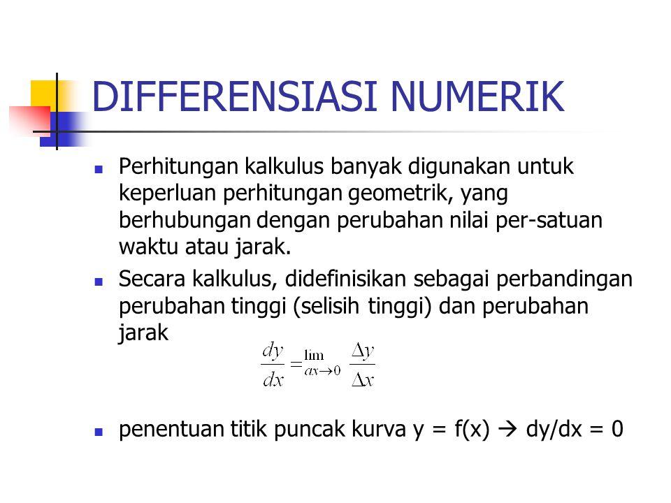 DIFFERENSIASI NUMERIK Perhitungan kalkulus banyak digunakan untuk keperluan perhitungan geometrik, yang berhubungan dengan perubahan nilai per-satuan