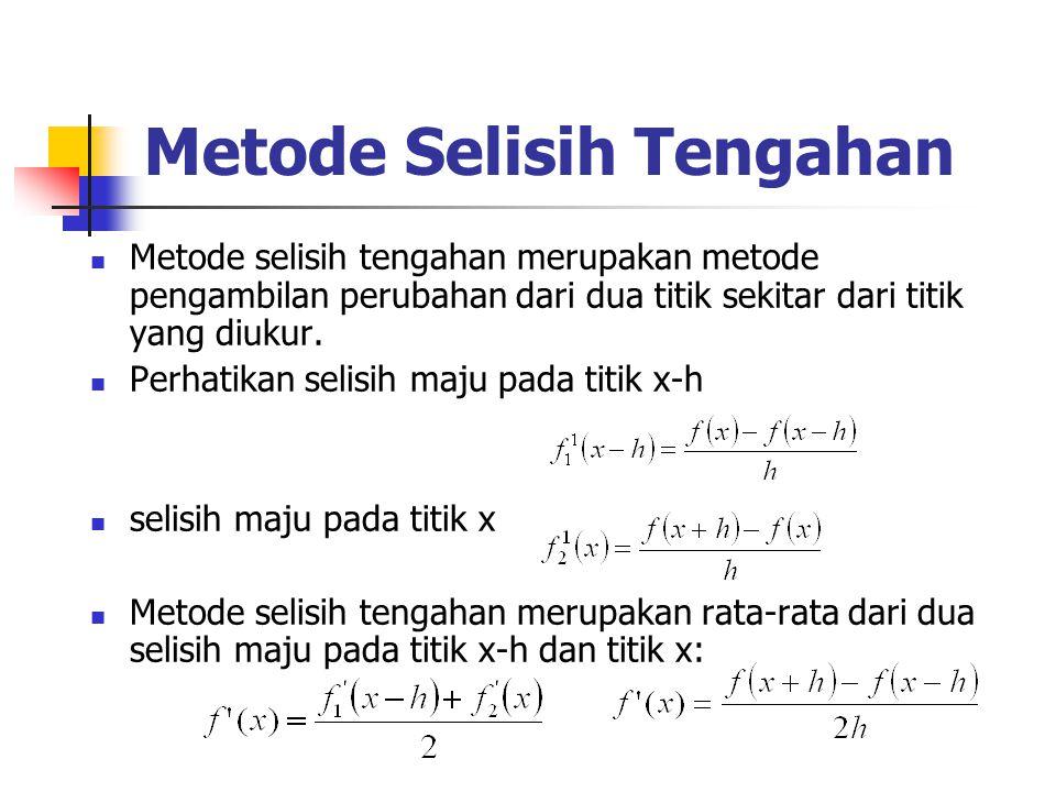 Metode Selisih Tengahan Metode selisih tengahan merupakan metode pengambilan perubahan dari dua titik sekitar dari titik yang diukur. Perhatikan selis