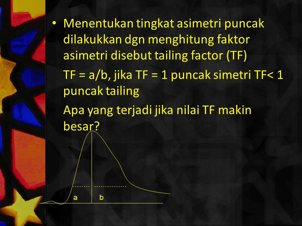 Menentukan tingkat asimetri puncak dilakukkan dgn menghitung faktor asimetri disebut tailing factor (TF) TF = a/b, jika TF = 1 puncak simetri TF< 1 pu