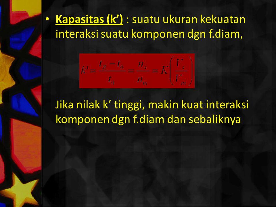 Kapasitas (k') : suatu ukuran kekuatan interaksi suatu komponen dgn f.diam, Jika nilak k' tinggi, makin kuat interaksi komponen dgn f.diam dan sebalik