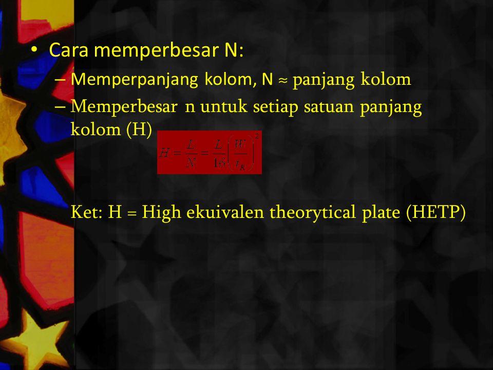 Cara memperbesar N: – Memperpanjang kolom, N ≈ panjang kolom – Memperbesar n untuk setiap satuan panjang kolom (H) Ket: H = High ekuivalen theorytical