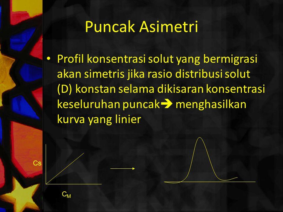 Puncak Asimetri Profil konsentrasi solut yang bermigrasi akan simetris jika rasio distribusi solut (D) konstan selama dikisaran konsentrasi keseluruha