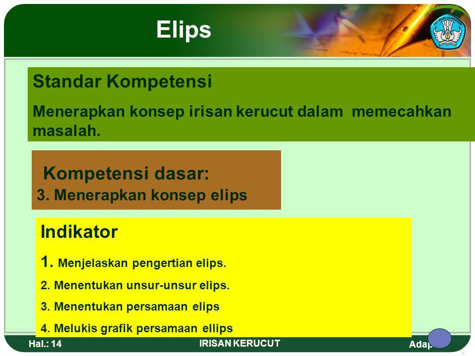 Adaptif Hal.: 13 IRISAN KERUCUT ELIPS