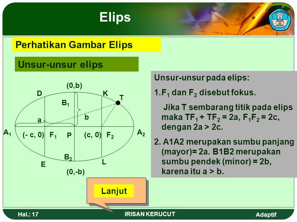 Adaptif Hal.: 16 IRISAN KERUCUT Elips Pengertian Elips Elips adalah tempat kedudukan titik-titik pada bidang datar yang jumlah jaraknya terhadap dua t