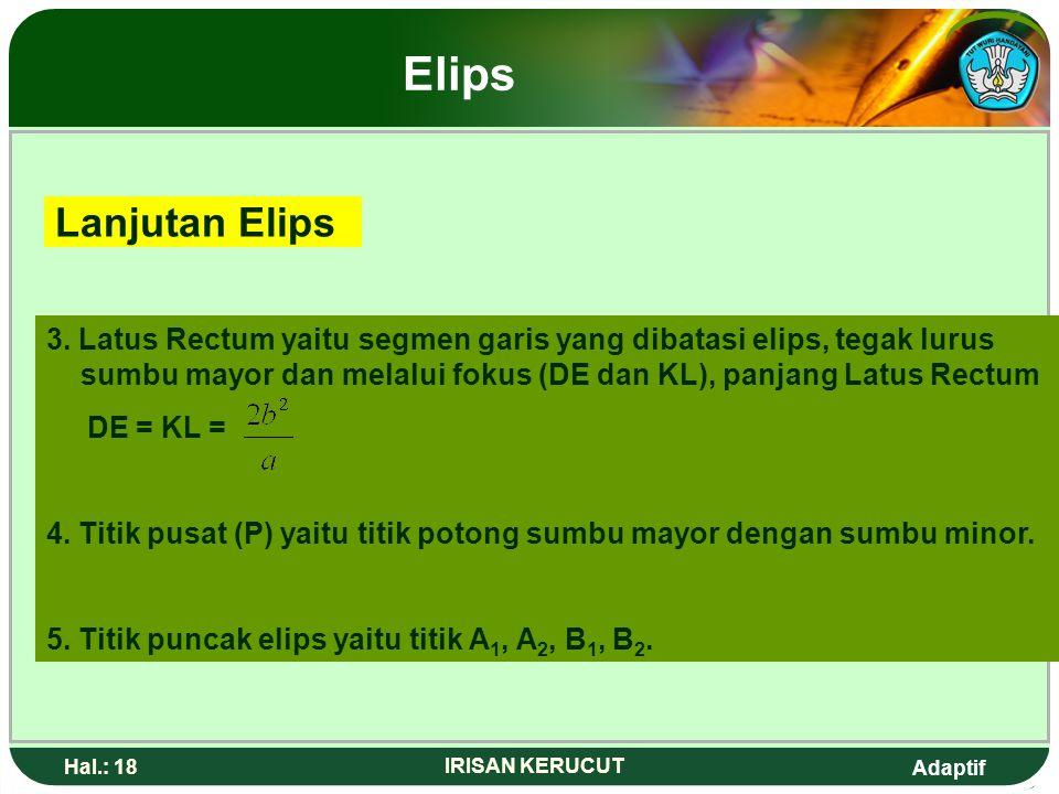Adaptif Hal.: 17 IRISAN KERUCUT Perhatikan Gambar Elips Elips Unsur-unsur pada elips: 1.F 1 dan F 2 disebut fokus. Jika T sembarang titik pada elips m