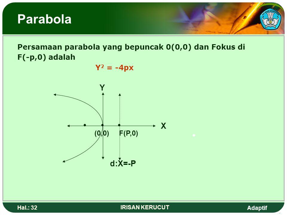 Adaptif Hal.: 31 IRISAN KERUCUT Parabola Persamaan parabola berpuncak 0(0,0) y 2 = 4px a.Puncak (0,0) b. Sumbu semetri = sumbu x c. Fokusnya F(p,0) d.