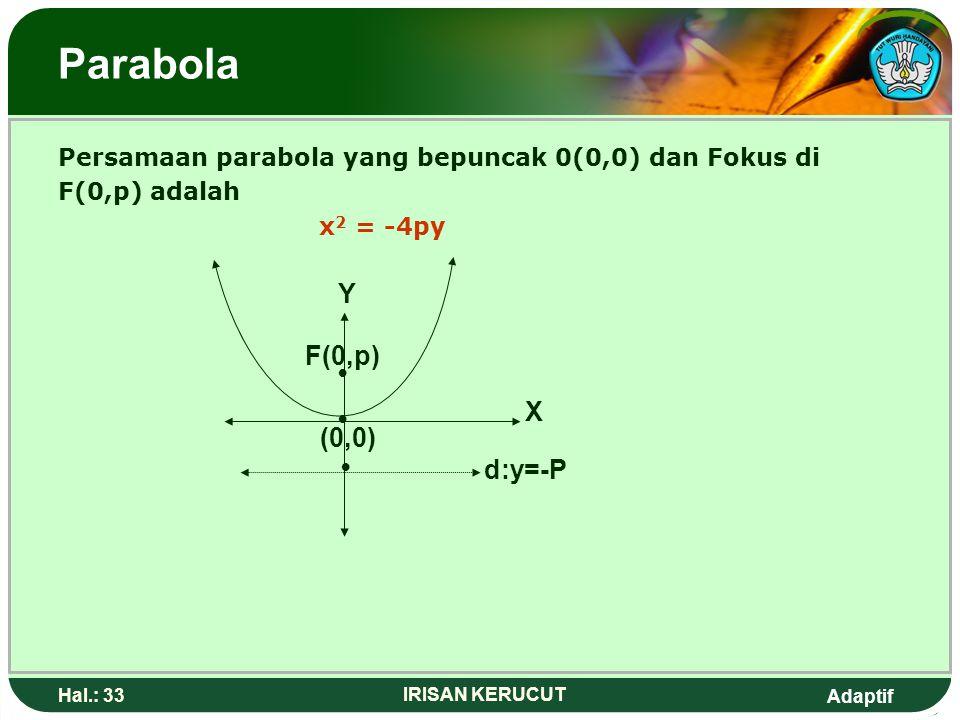 Adaptif Hal.: 32 IRISAN KERUCUT Parabola Persamaan parabola yang bepuncak 0(0,0) dan Fokus di F(-p,0) adalah Y 2 = -4px X Y (0,0)F(P,0) d:X=-P