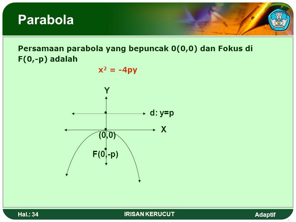 Adaptif Hal.: 33 IRISAN KERUCUT Parabola Persamaan parabola yang bepuncak 0(0,0) dan Fokus di F(0,p) adalah x 2 = -4py X Y F(0,p) (0,0) d:y=-P