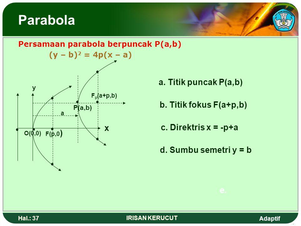 Adaptif Hal.: 36 IRISAN KERUCUT Parabola b. y 2 =-p4x y 2 = -12x, maka 4p = 12 p = 3 Parabola ini merupakan parabola horizsontal yang terbuka ke kiri
