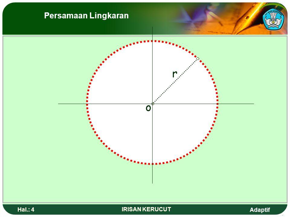 Adaptif Hal.: 34 IRISAN KERUCUT Parabola Persamaan parabola yang bepuncak 0(0,0) dan Fokus di F(0,-p) adalah x 2 = -4py X Y F(0,-p) (0,0) d: y=p