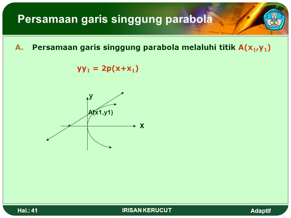 Adaptif Hal.: 40 IRISAN KERUCUT Parabola Soal untuk latihan: a.Tentukan persaaman parabola yang berpuncak di (2,4) dan fokusnys (-3,4) b.Tentukan pers