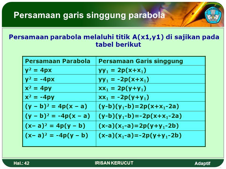 Adaptif Hal.: 41 IRISAN KERUCUT Persamaan garis singgung parabola A.Persamaan garis singgung parabola melaluhi titik A(x 1,y 1 ) yy 1 = 2p(x+x 1 ) x y