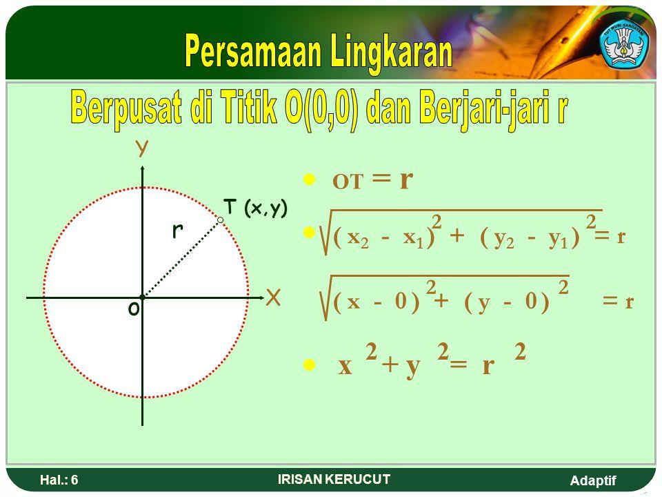 Adaptif Hal.: 56 IRISAN KERUCUT Contoh 1 : Tentukan persamaan garis singgung pada hiperbola pada titik (9, -4) PERSAMAN GARIS SINGGUNG HIPERBOLA Jawab Persamaan garis singgung Hiperbola di titik T(x 1,y 1 ) yaitu Jadi persamaan garis singgungnya : atau x + 2y = 1