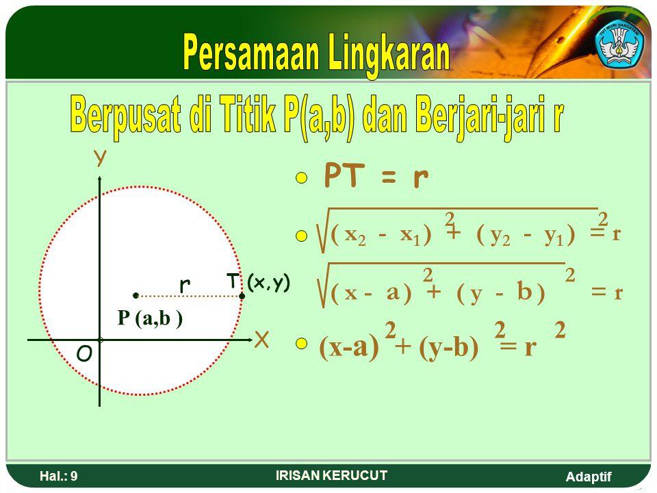 Adaptif Hal.: 8 IRISAN KERUCUT Tentukan persamaan lingkaran yang berpusat di titik O (0,0) dan : a. berjari-jari 2 b. melalui titik (3,4) Soal Latihan