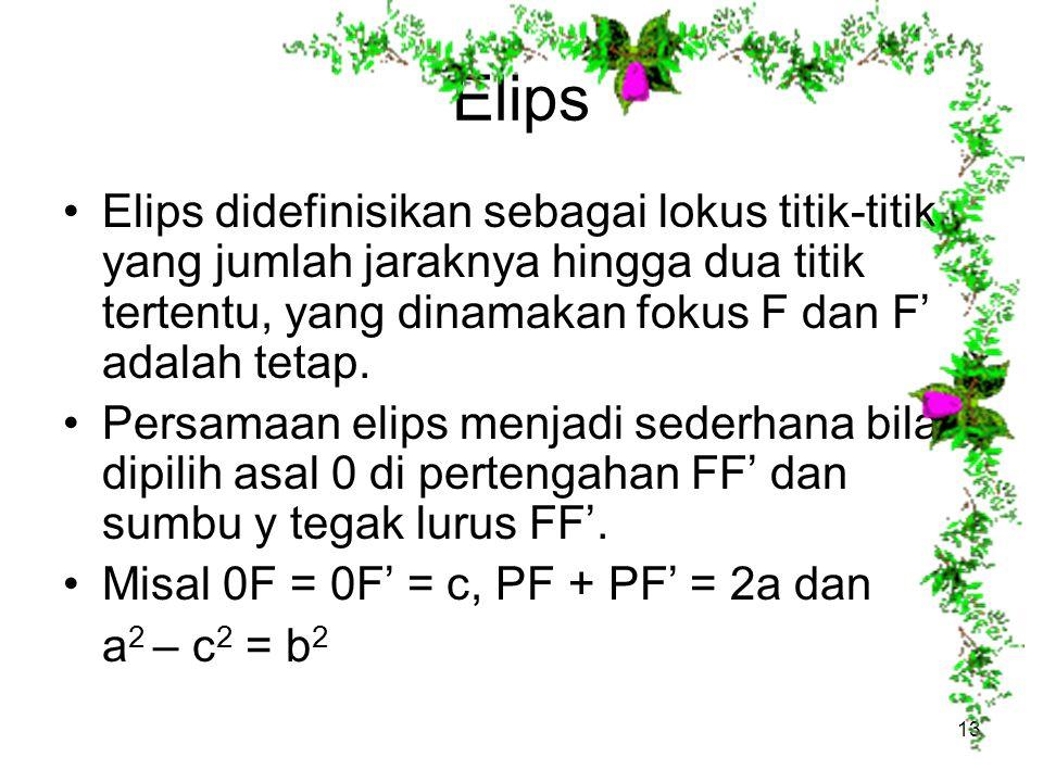 Elips Elips didefinisikan sebagai lokus titik-titik yang jumlah jaraknya hingga dua titik tertentu, yang dinamakan fokus F dan F' adalah tetap. Persam