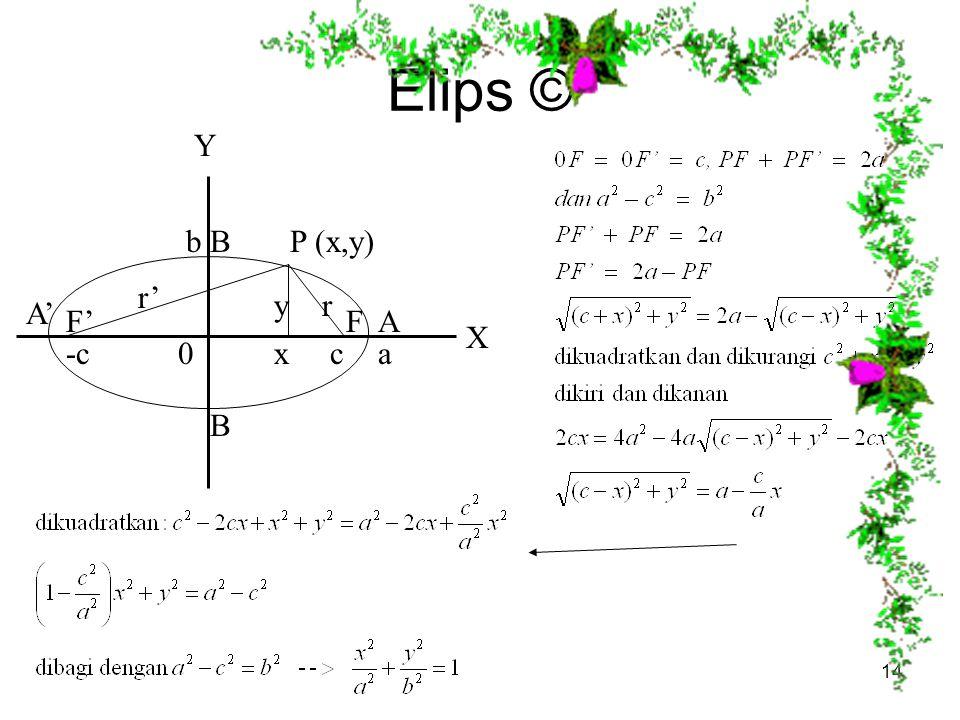 Elips © Y X P (x,y) xc A a0-c yr r' F'F A' B Bb 14