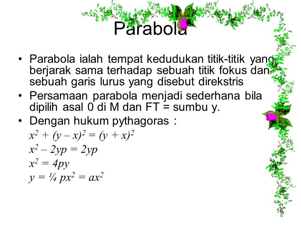 Parabola Parabola ialah tempat kedudukan titik-titik yang berjarak sama terhadap sebuah titik fokus dan sebuah garis lurus yang disebut direkstris Per