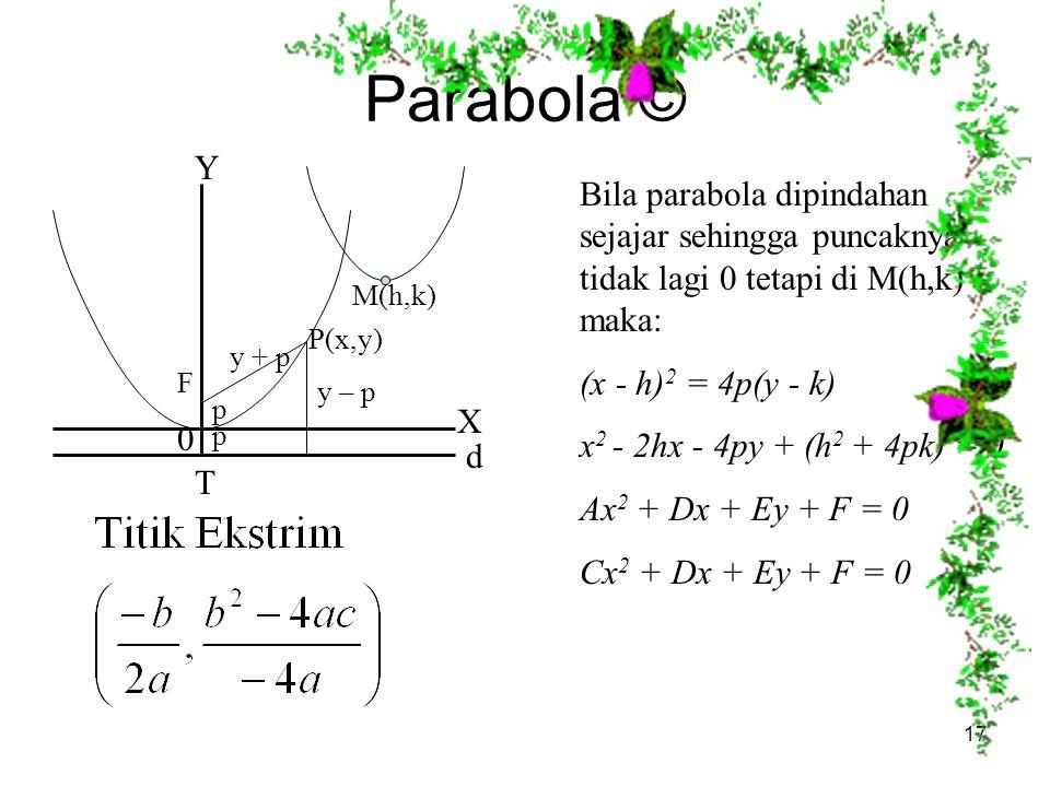 Parabola © Y X d T 0 p p F y – p y + p P(x,y) M(h,k) Bila parabola dipindahan sejajar sehingga puncaknya tidak lagi 0 tetapi di M(h,k) maka: (x - h) 2