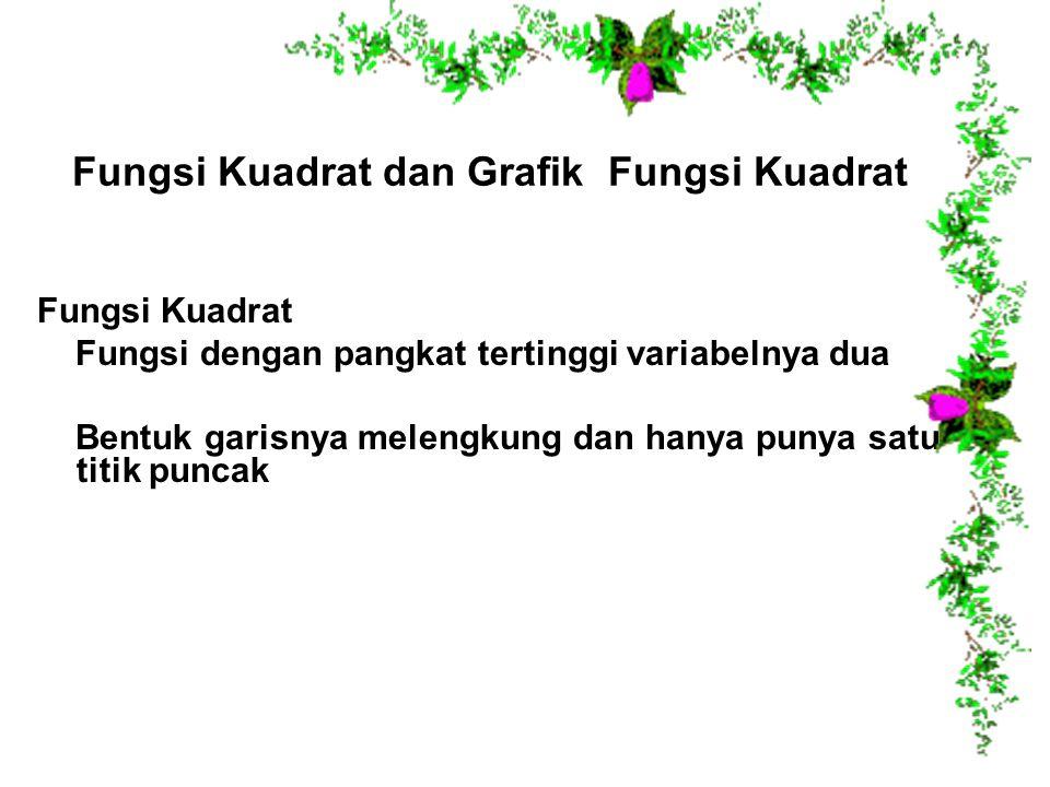 Fungsi Kuadrat dan Grafik Fungsi Kuadrat Fungsi Kuadrat Fungsi dengan pangkat tertinggi variabelnya dua Bentuk garisnya melengkung dan hanya punya sat