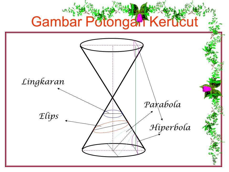Gambar Potongan Kerucut Lingkaran Elips Parabola Hiperbola 9