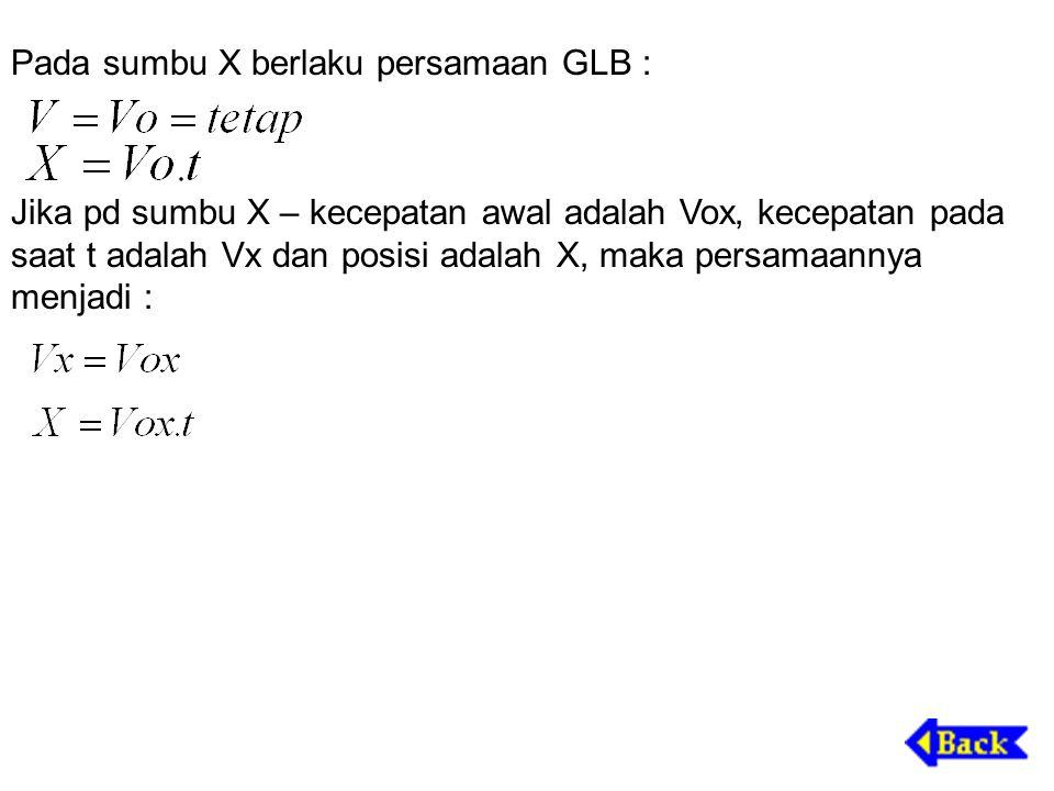 Pada sumbu X berlaku persamaan GLB : Jika pd sumbu X – kecepatan awal adalah Vox, kecepatan pada saat t adalah Vx dan posisi adalah X, maka persamaannya menjadi :
