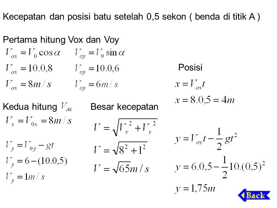 Kecepatan dan posisi batu setelah 0,5 sekon ( benda di titik A ) Pertama hitung Vox dan Voy Kedua hitungBesar kecepatan Posisi