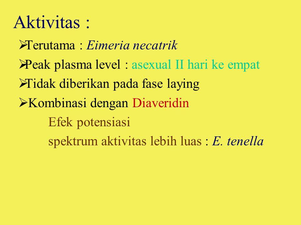 Aktivitas :  Terutama : Eimeria necatrik  Peak plasma level : asexual II hari ke empat  Tidak diberikan pada fase laying  Kombinasi dengan Diaveridin Efek potensiasi spektrum aktivitas lebih luas : E.
