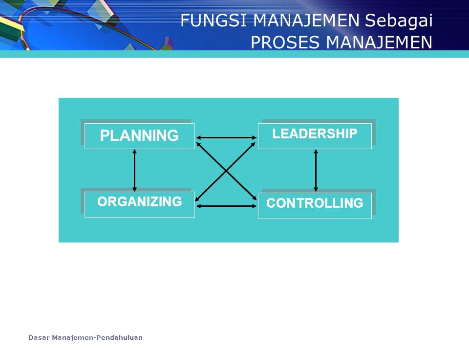 Dasar Manajemen-Pendahuluan FUNGSI MANAJEMEN Sebagai PROSES MANAJEMEN PLANNING ORGANIZING LEADERSHIP CONTROLLING