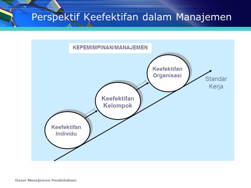 Dasar Manajemen-Pendahuluan Perspektif Keefektifan dalam Manajemen Keefektifan Individu Keefektifan Kelompok Keefektifan Organisasi KEPEMIMPINAN/MANAJ