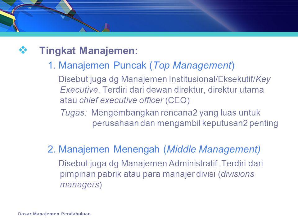 Dasar Manajemen-Pendahuluan  Tingkat Manajemen: 1. Manajemen Puncak (Top Management) Disebut juga dg Manajemen Institusional/Eksekutif/Key Executive.