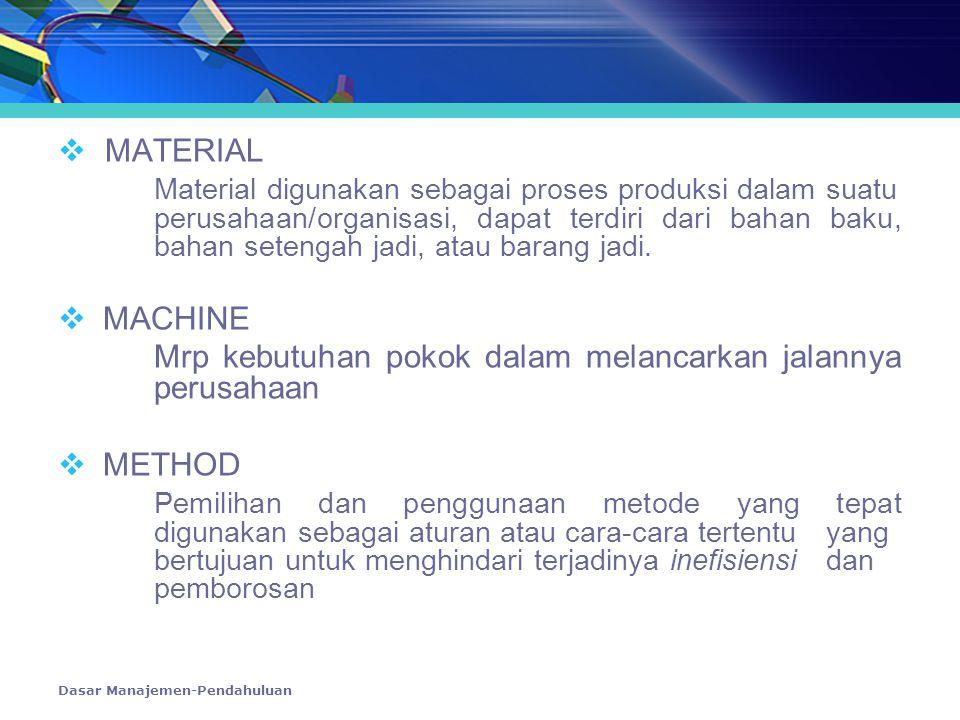 Dasar Manajemen-Pendahuluan  MATERIAL Material digunakan sebagai proses produksi dalam suatu perusahaan/organisasi, dapat terdiri dari bahan baku, ba