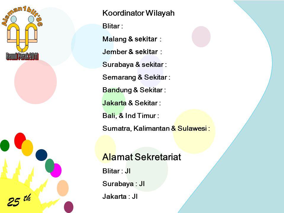 25 th Koordinator Wilayah Blitar : Malang & sekitar : Jember & sekitar : Surabaya & sekitar : Semarang & Sekitar : Bandung & Sekitar : Jakarta & Sekit