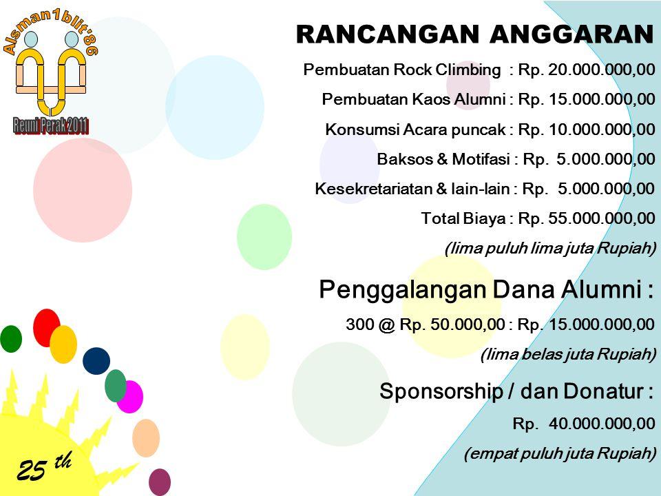 25 th Sponsorship 'Gold': Rp.