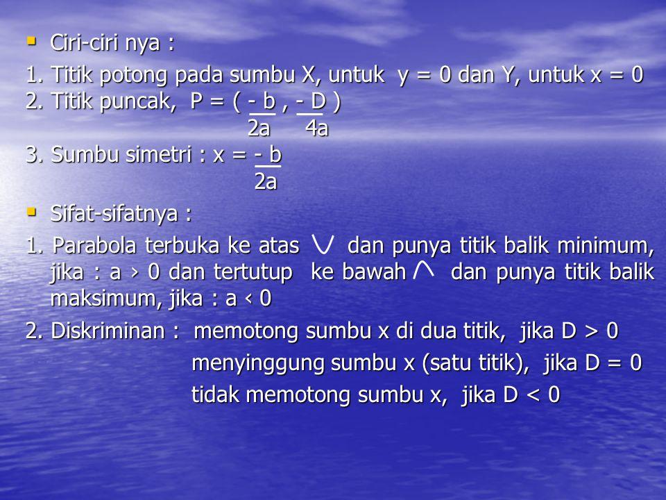  Ciri-ciri nya : 1. Titik potong pada sumbu X, untuk y = 0 dan Y, untuk x = 0 2. Titik puncak, P = ( - b, - D ) 2a 4a 2a 4a 3. Sumbu simetri : x = -