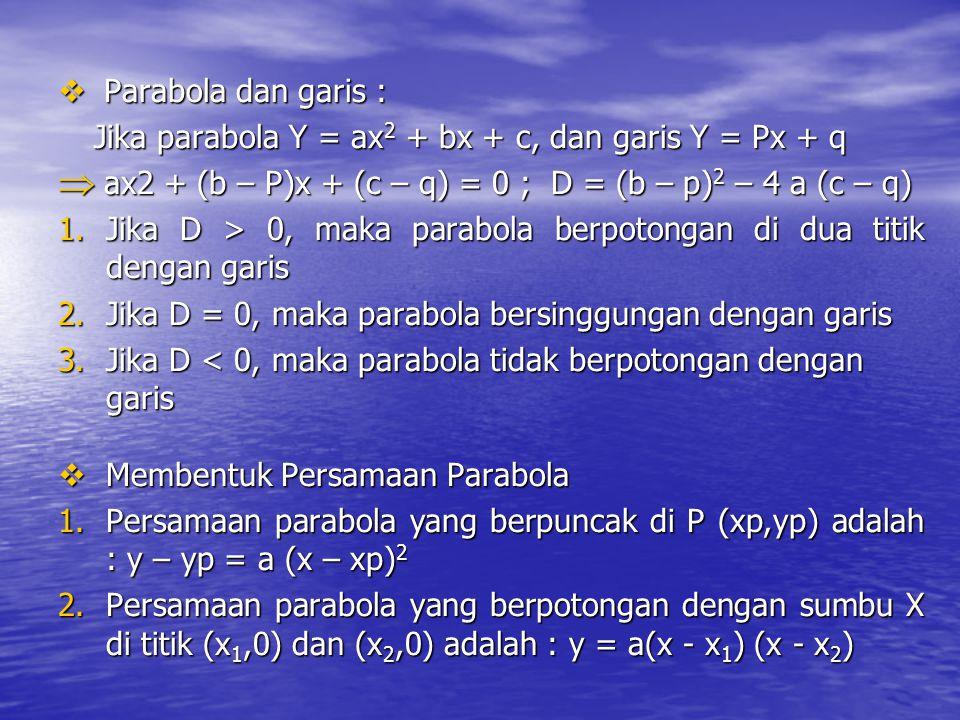  Parabola dan garis : Jika parabola Y = ax 2 + bx + c, dan garis Y = Px + q  ax2 + (b – P)x + (c – q) = 0 ; D = (b – p) 2 – 4 a (c – q) 1. Jika D >