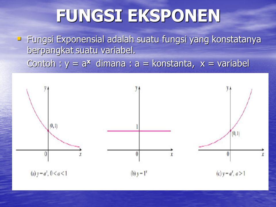 FUNGSI EKSPONEN  Fungsi Exponensial adalah suatu fungsi yang konstatanya berpangkat suatu variabel. Contoh : y = a x dimana : a = konstanta, x = vari