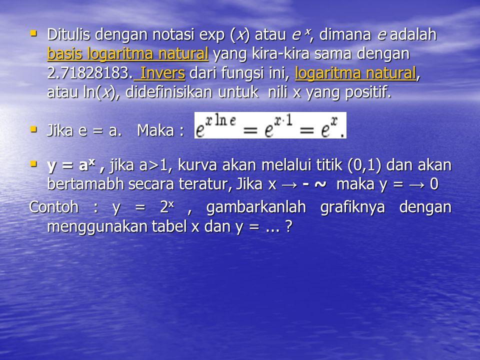 Ditulis dengan notasi exp (x) atau e x, dimana e adalah basis logaritma natural yang kira-kira sama dengan 2.71828183. Invers dari fungsi ini, logar