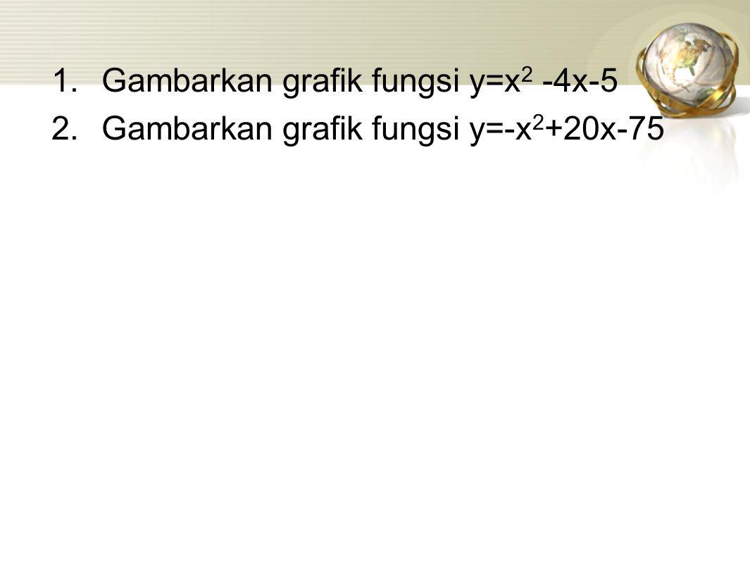 1.Gambarkan grafik fungsi y=x 2 -4x-5 2.Gambarkan grafik fungsi y=-x 2 +20x-75