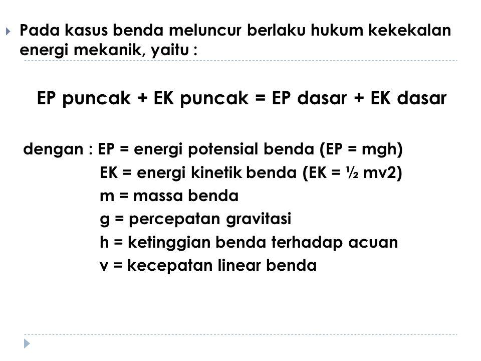  Pada kasus benda meluncur berlaku hukum kekekalan energi mekanik, yaitu : EP puncak + EK puncak = EP dasar + EK dasar dengan : EP = energi potensial
