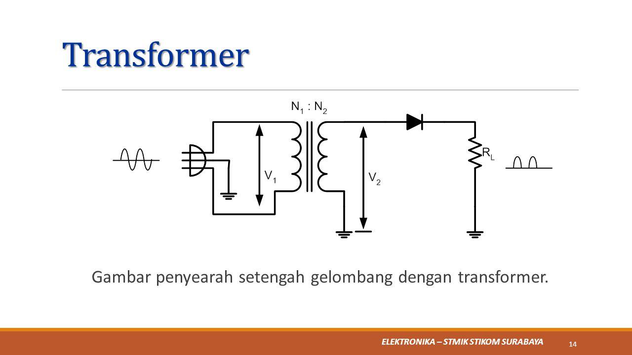 ELEKTRONIKA – STMIK STIKOM SURABAYA Transformer Gambar penyearah setengah gelombang dengan transformer. 14