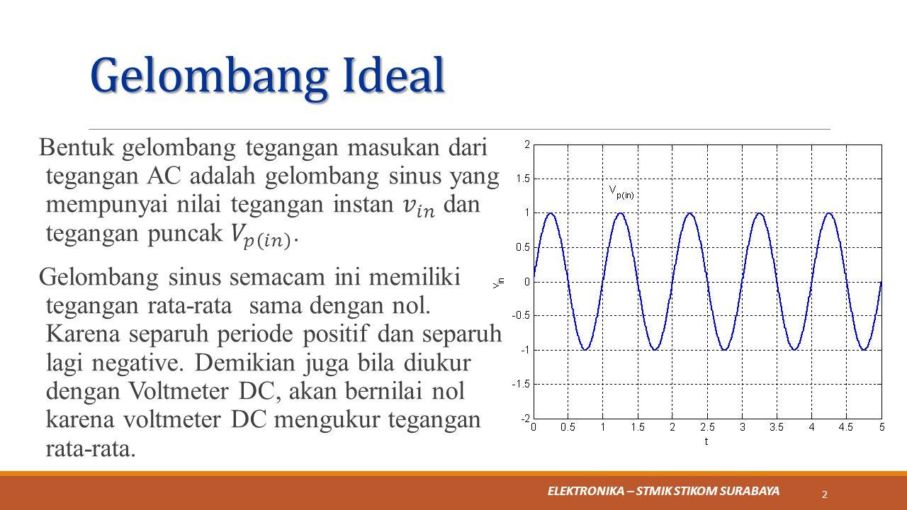 ELEKTRONIKA – STMIK STIKOM SURABAYA Penyearah (Rectifier) Setengah Gelombang Apabila sumber tegangan sinusoidal diterapkan pada sebuah dioda, maka dioda akan bersifat seperti konduktor pada setengah putaran positif dan bersifat seperti isolator pada setengah putaran negatif.